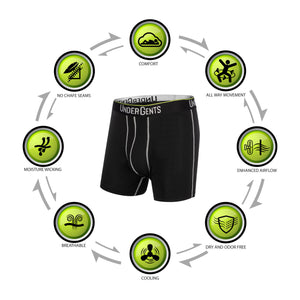 cloudsoft underwear, wicking, air flow, colling boxer brief, no feel seams, flat lock stitching, odor protection, undergents men's underwear, award winning great reviews