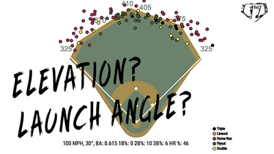 Exit Velocity & Launch Angle