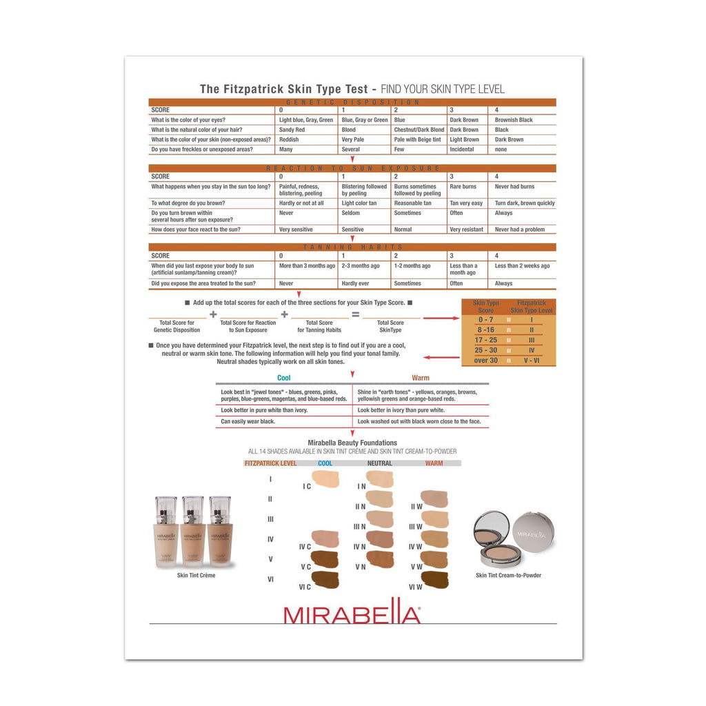Client Profile & Prescription Mirabella Fitzpatrick Tablet / 25pc