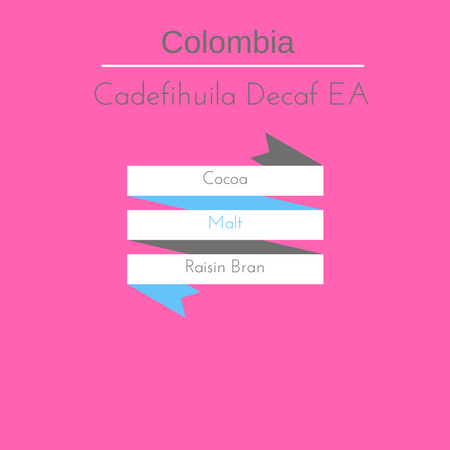 Colombia Cadefihuila Decaf EA - hero-in coffee