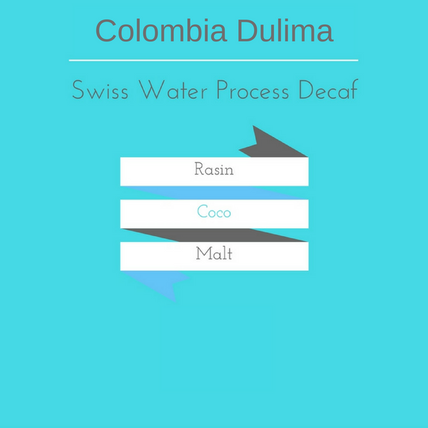 Colombia Dulima Swiss Water Process Decaf