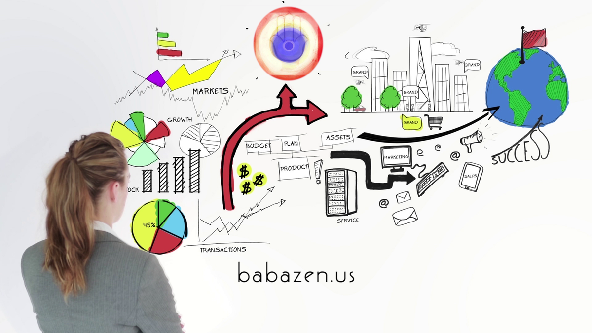 05c1c5ca74 Babazen's step by step guide to dropshipping