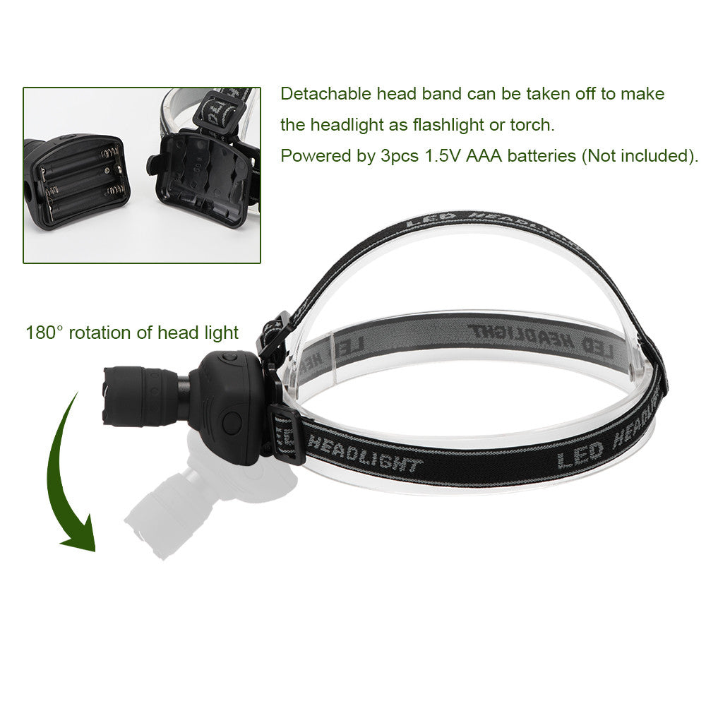 Konesky LED Headlamp White Headlight Camping