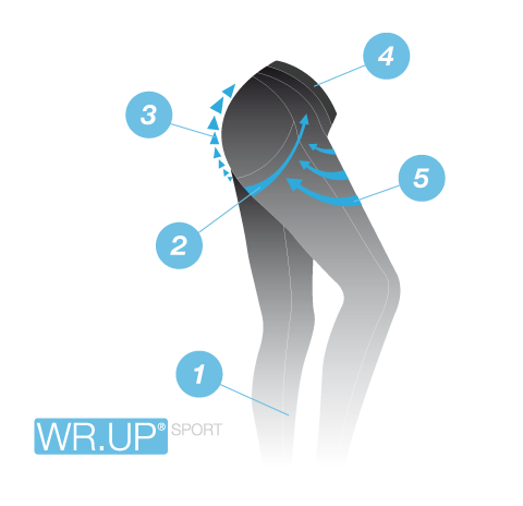 WR UP Shaping Tights Freddy Sport