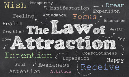 The Law of Attraction, A Law of Nature