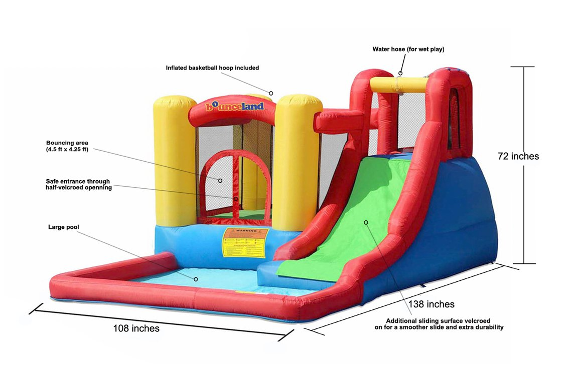 Bounceland Jump and Splash Specs