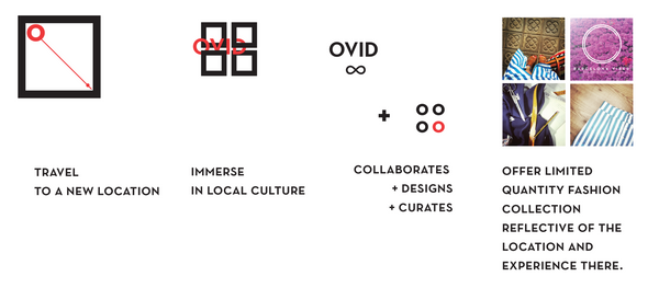 ABOUT THE OVID COLLECTIVE – TheOvidCollective