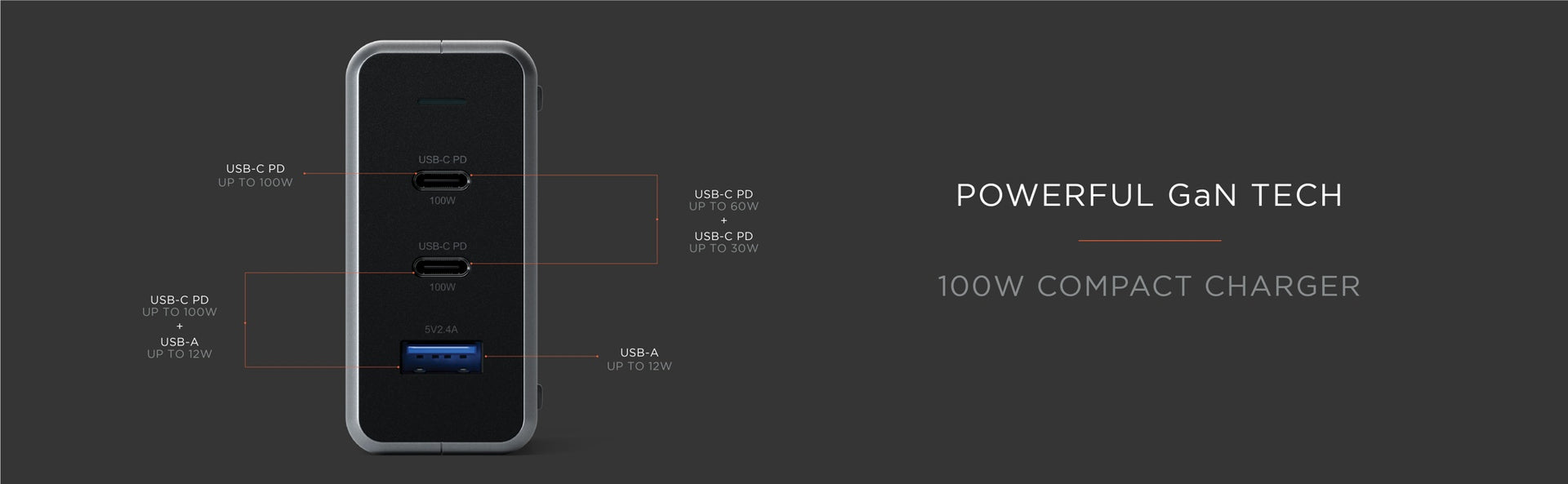 100W USB-C PD Compact GaN Charger (US)