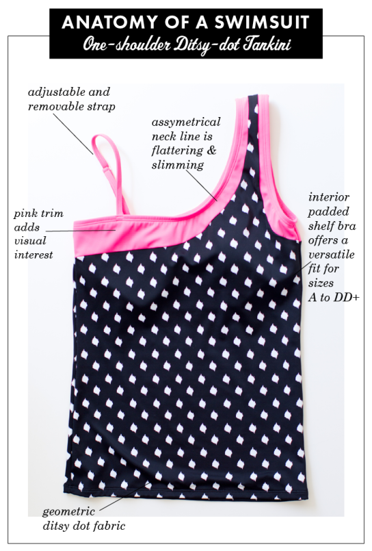 Anatomy of a Swimsuit: One-shoulder Ditsy-dot Tankini
