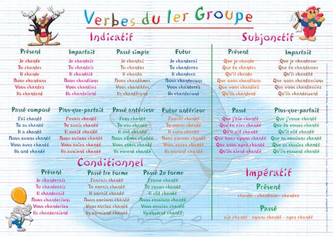 Napperon d'apprentissage - Verbes du 1er groupe