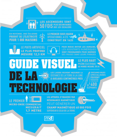 Guide visuel de la technologie