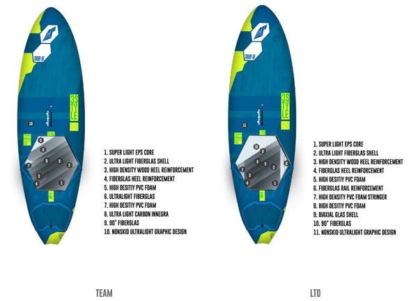 Tabou 3S Technology 2021 - Poole Harbour Watersports