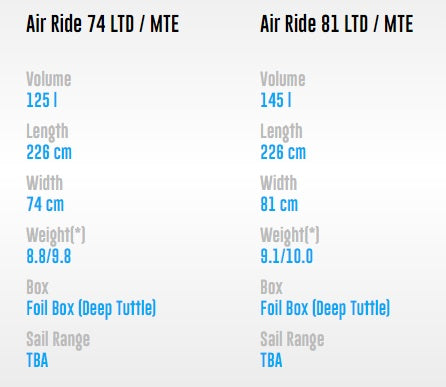 Tabou Air Ride Board Specification 2021 - Poole Harbour Watersports
