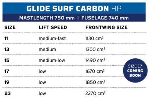 NP Glide Surf HP Carbon Wings - Poole Harbour Watersports