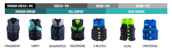 Jobe Impact vest Range 2020 - Poole Harbour Watersports
