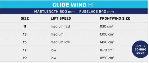 NP Glide Wind Modular Wings - Poole Harbour Watersports