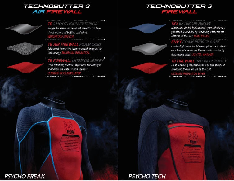 O'Neill Techno Firewall Wetsuit - Poole Harbour Waterports