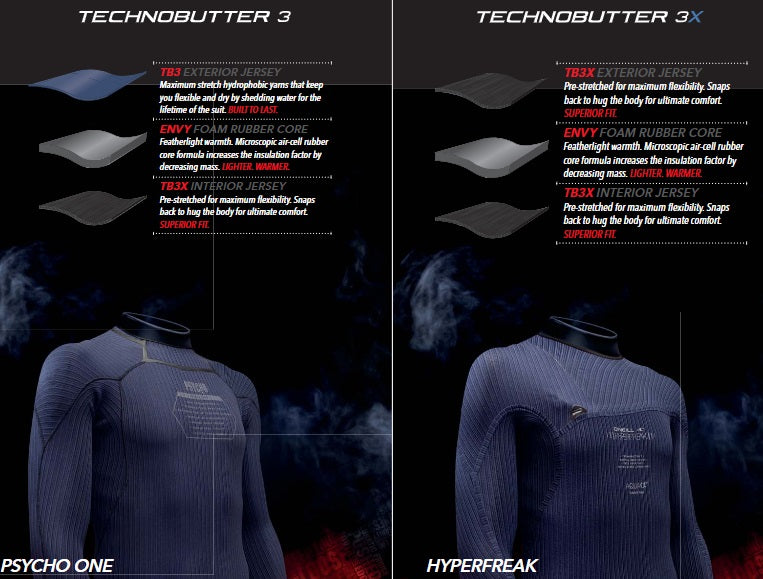 O'Neill TechnoButter Wetsuit - Poole Harbour Watersports