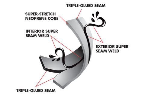 O'Neill Super Seam Weld - Poole Harbour Watersports