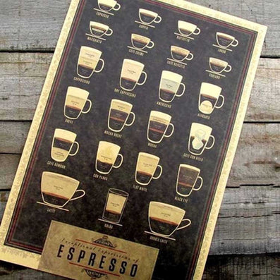 Ratio of espresso Nostalgic restoring ancient ways Kraft paper posters coffee decoration Large posters restoring ancient ways-Dollar Bargains Online Shopping Australia