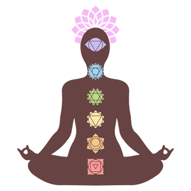 illustration of chakra points on a body in a lotus position