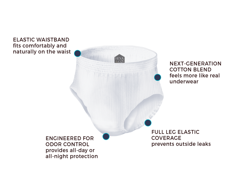 Hexa Elba - Underwear for Women with Odor Control