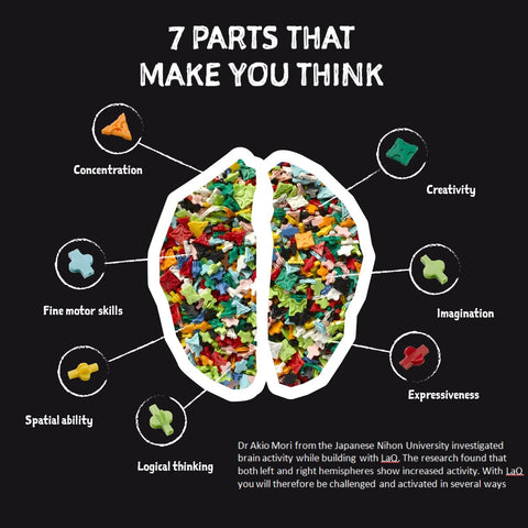 7 parts that make you think