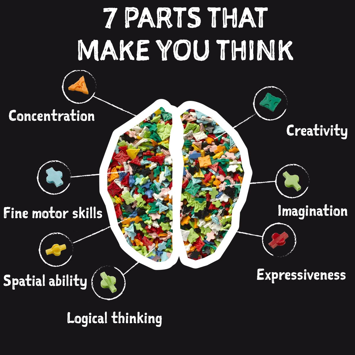 Educational Benefits | Spatial Ability | FIne Motor Skills | Creativity | Imagination