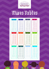 Times Tables Free Poster