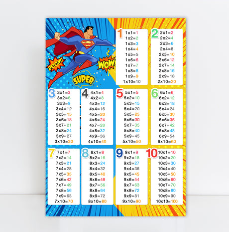Super Hero Times Tables Multiplication Math Learning Resources Boy Super Hero Homeschooling PRINTABLE