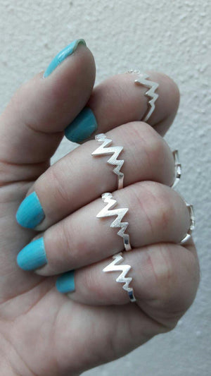 Heartbeat Ring - Ring - AlphaVariable