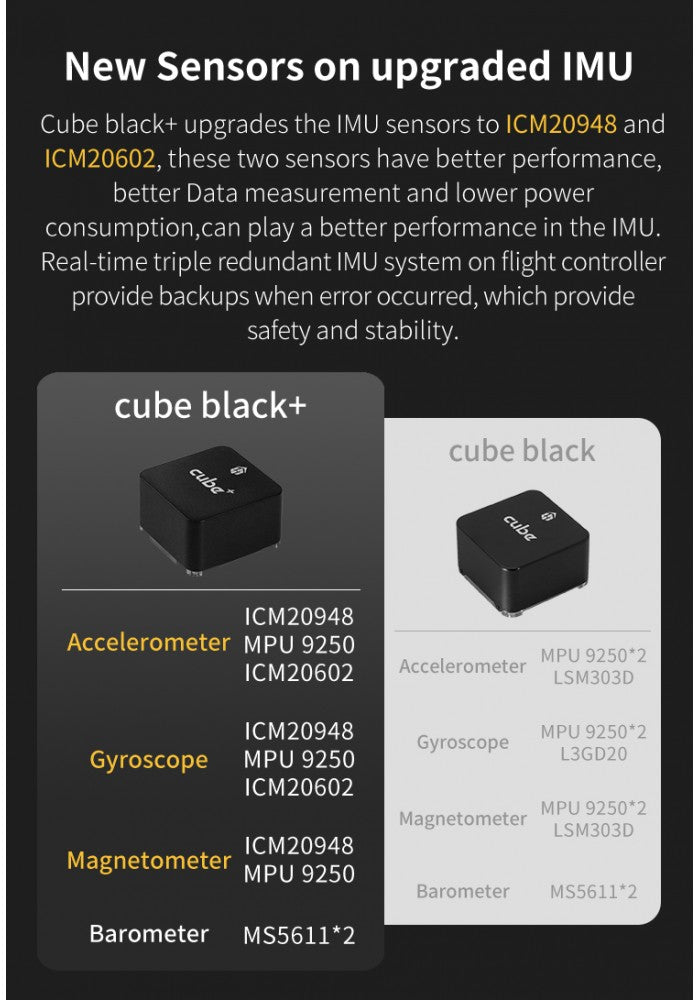 The Cube Black PLUS