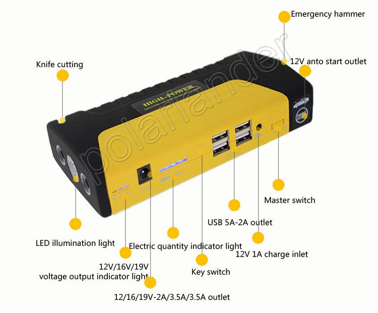 Car Power Bank Jump Starter - High Power