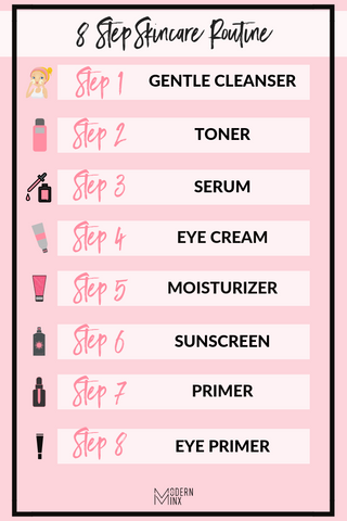 8 Steps  Daily Skincare Routine