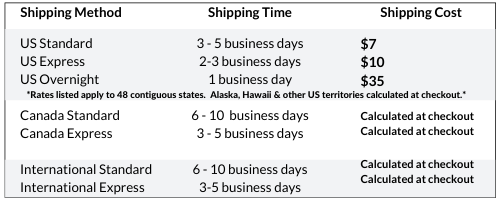 US Shipping Rates