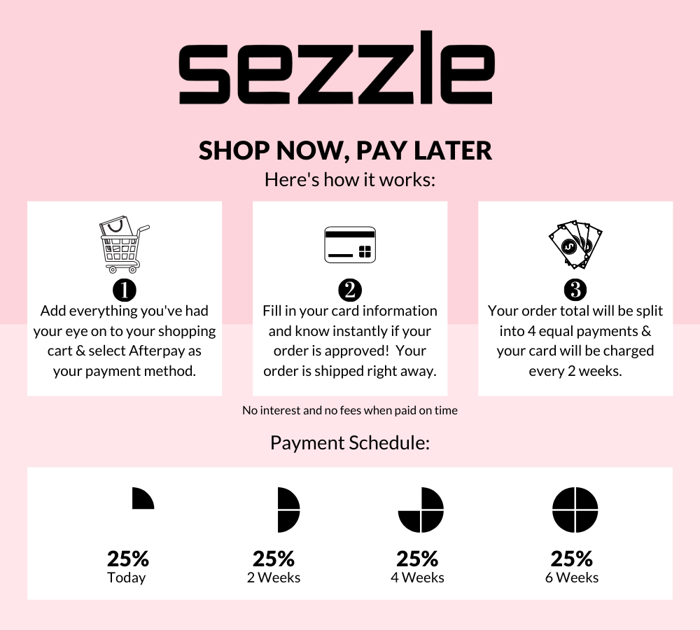 How Sezzle Works | The Modern Minx