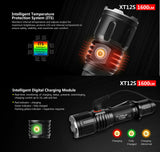 Klarus XT12S Rechargeable Flashlight 1600 Lumens with 3600mAh Battery