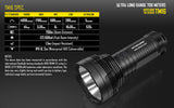 Nitecore Tiny Monster TM16
