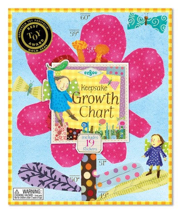 Pink Flower Growth Chart