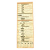 show larger image of product view 13 : Original German WWII Tank and Armored Vehicle Identification Charts - Soviet, American, British Original Items
