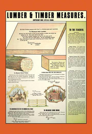 Lumber and Timber Measures 20x30 poster with Black Frame