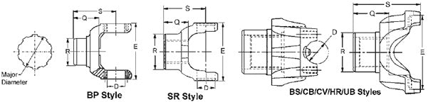 17NYS34-20 Meritor 17N Series End/Pinion Yoke | Round Bearing Diagram