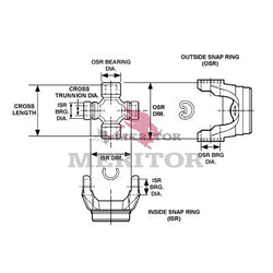 CP357X Meritor 5380 Series U-Joint Kit | In-Out Snap Ring Combinations