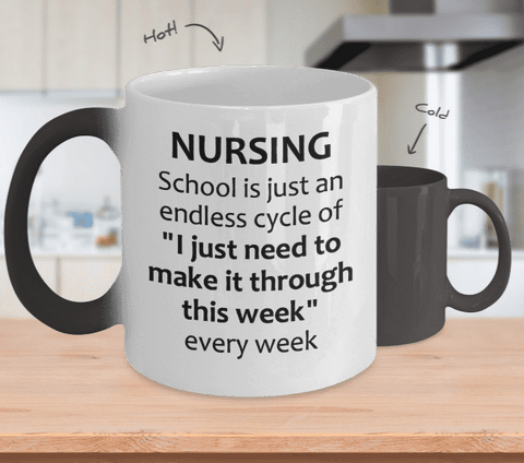 Nursing School Is An Endless Cycle Mug