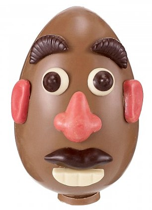 Make Your Own Chocolate Egg Head
