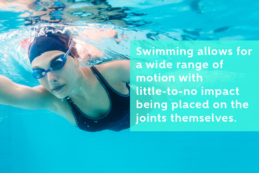 Swimming, a low impact exercise for treatment of arthrosis