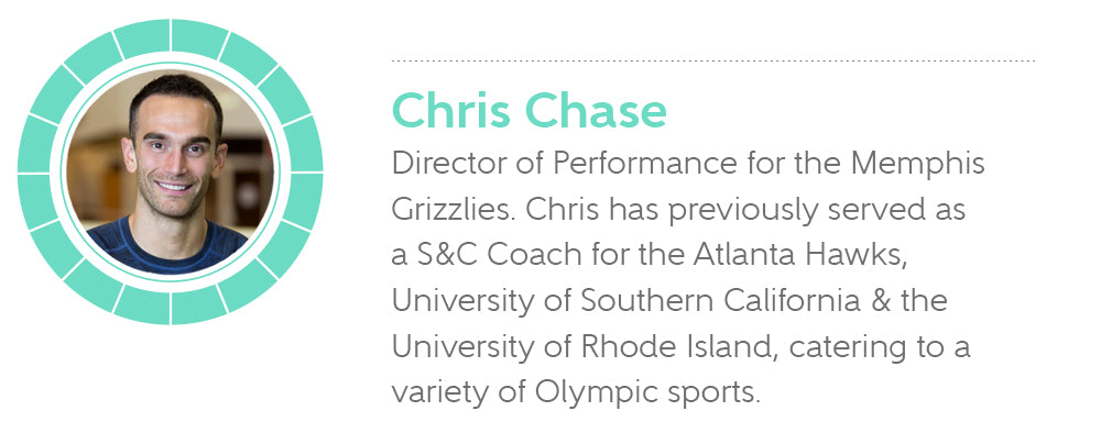 Chris Chase, Performance Director for the Memphis Grizzlies