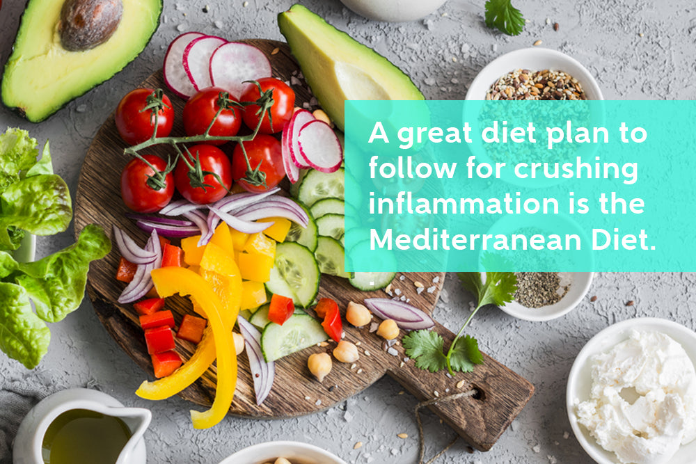 Anti-Inflammatory Effects of the Mediterranean Diet