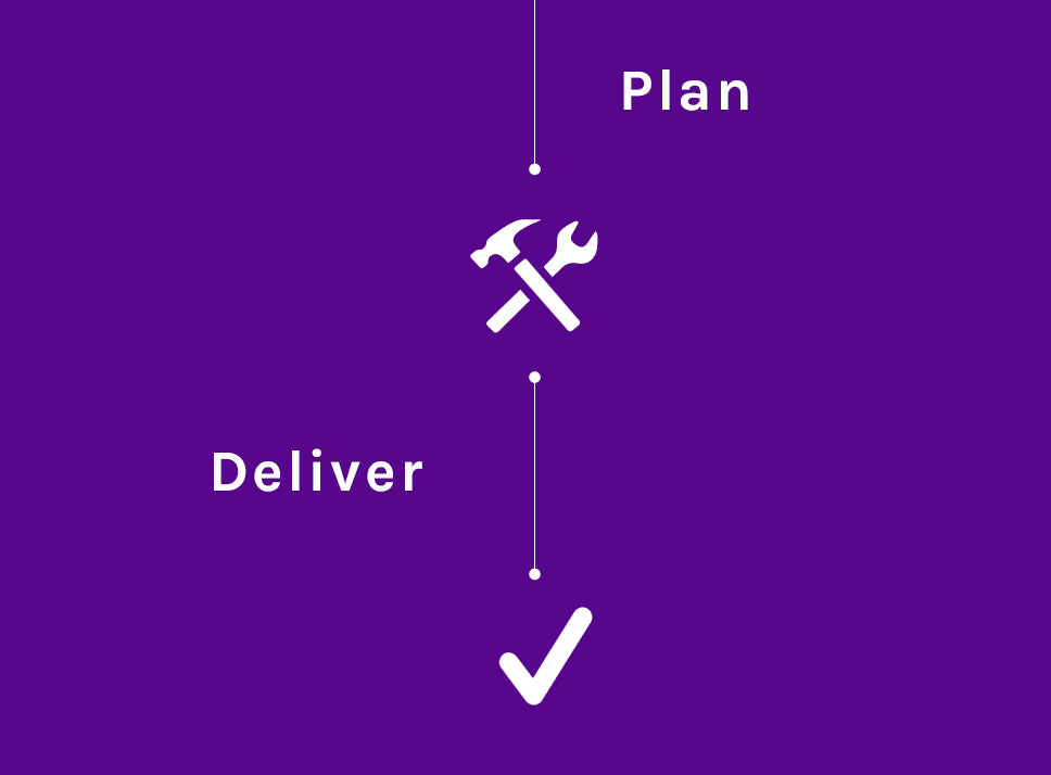Our Process graphic - plan & deliver