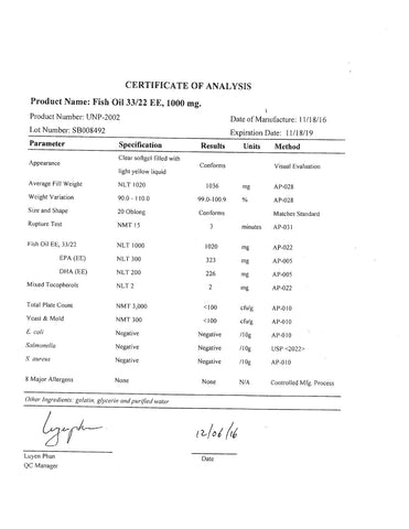Certificate of Analysis Pharmaceutical Grade Fish Oil